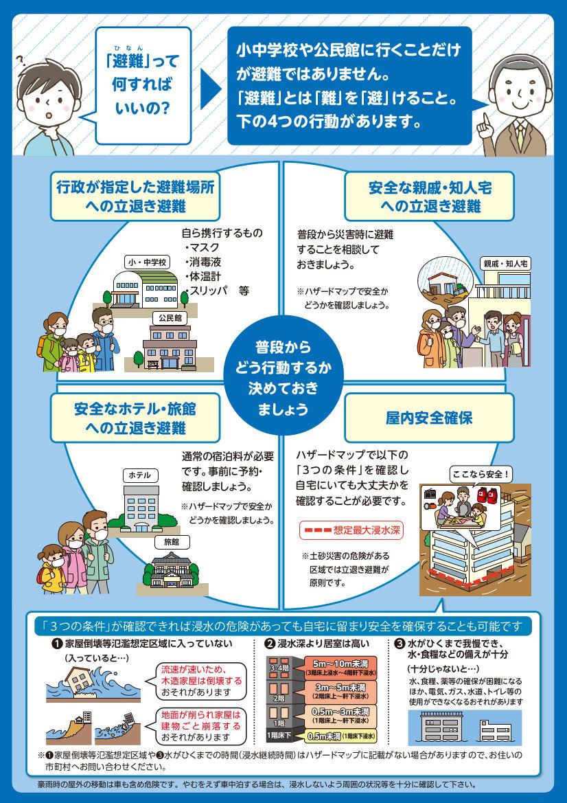 hinanzyouhou02.jpg.jpg